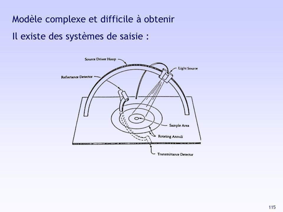 115 Modèle complexe et difficile à obtenir Il existe des systèmes de saisie :