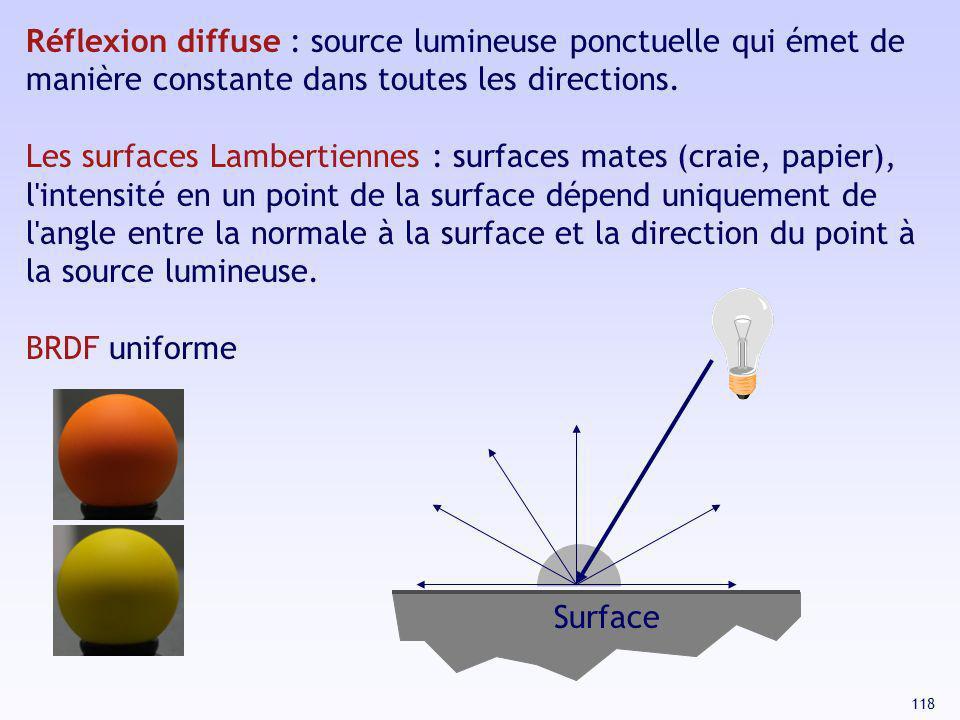 118 Réflexion diffuse : source lumineuse ponctuelle qui émet de manière constante dans toutes les directions. Les surfaces Lambertiennes : surfaces ma