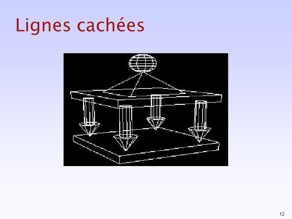 12 Lignes cachées