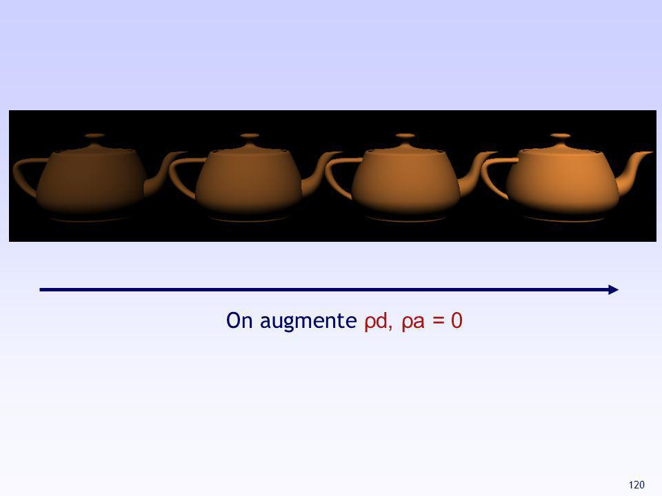 120 On augmente ρd, ρa = 0