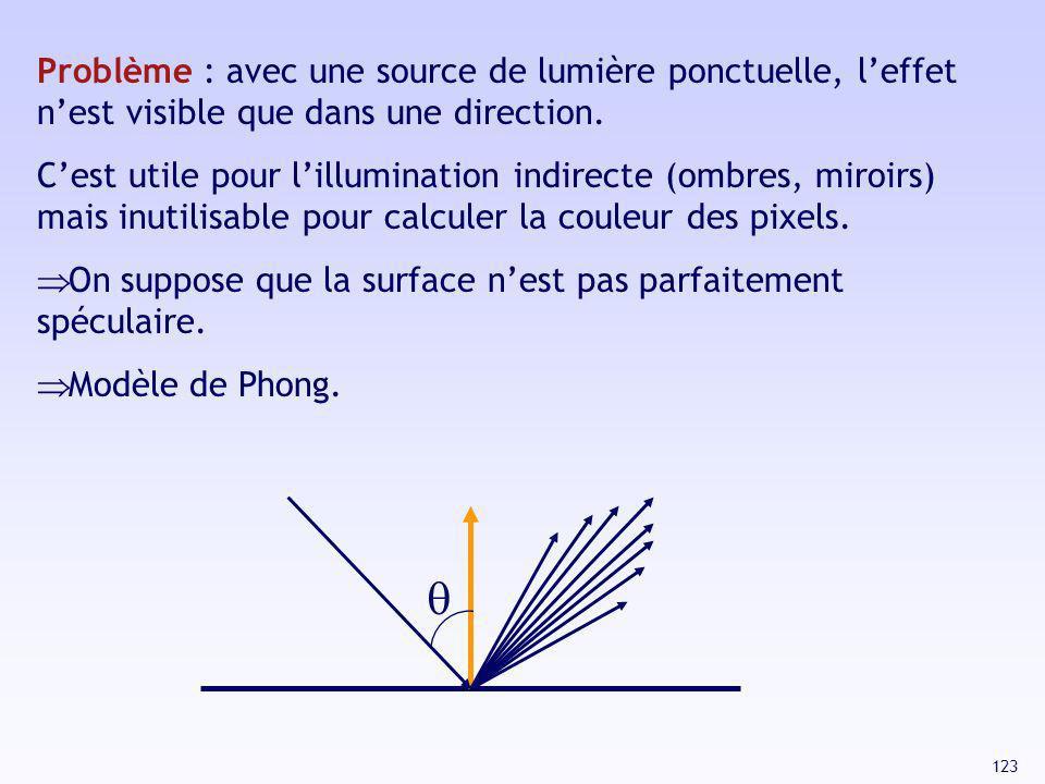 123 Problème : avec une source de lumière ponctuelle, leffet nest visible que dans une direction. Cest utile pour lillumination indirecte (ombres, mir