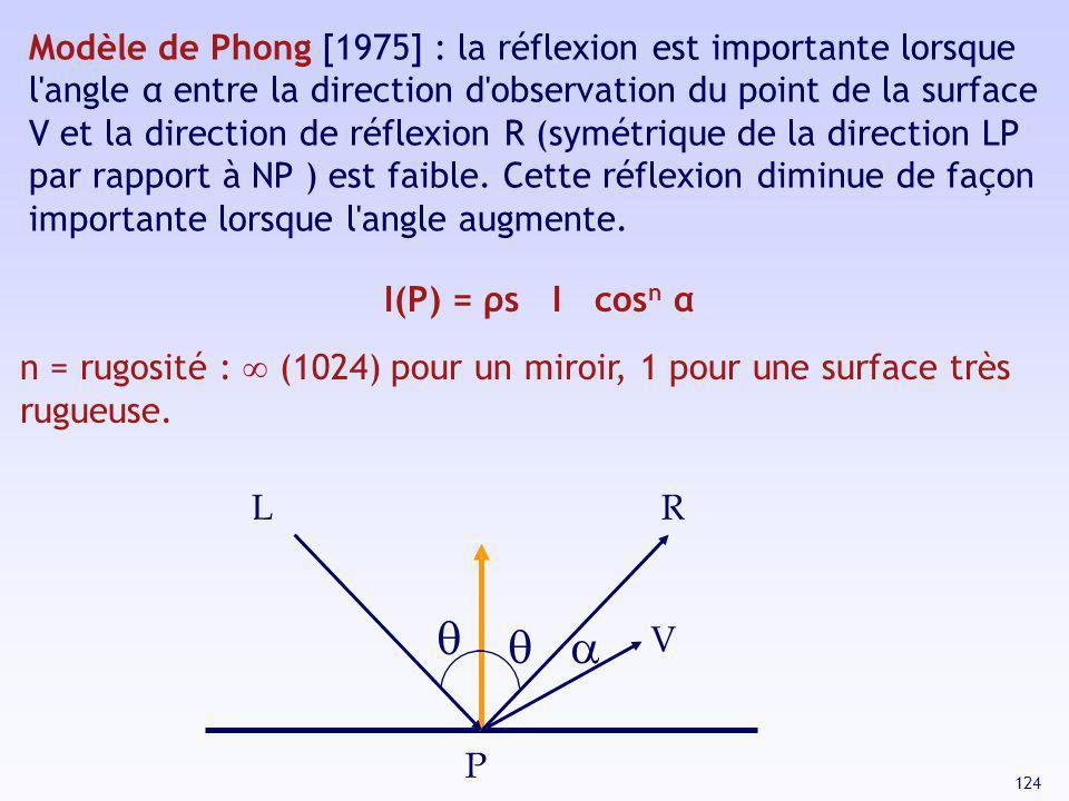 124 Modèle de Phong [1975] : la réflexion est importante lorsque l'angle α entre la direction d'observation du point de la surface V et la direction d
