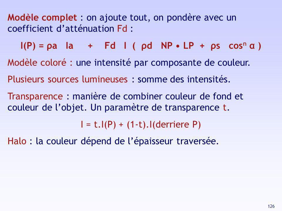 126 Modèle complet : on ajoute tout, on pondère avec un coefficient datténuation Fd : I(P) = ρa Ia + Fd I ( ρd NP LP + ρs cos n α ) Modèle coloré : un