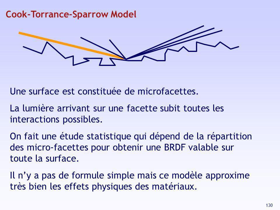 130 Cook-Torrance-Sparrow Model Une surface est constituée de microfacettes. La lumière arrivant sur une facette subit toutes les interactions possibl