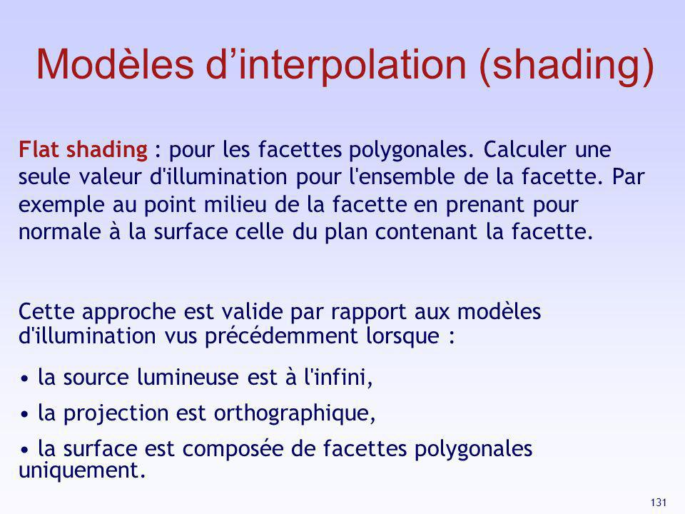 131 Modèles dinterpolation (shading) Flat shading : pour les facettes polygonales. Calculer une seule valeur d'illumination pour l'ensemble de la face