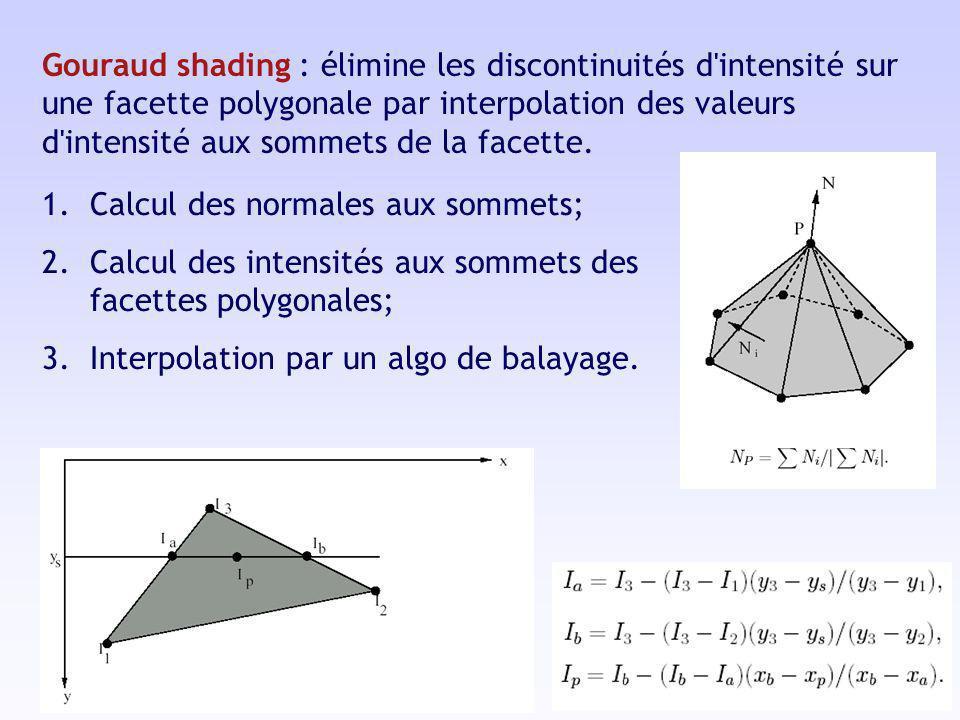 133 Gouraud shading : élimine les discontinuités d'intensité sur une facette polygonale par interpolation des valeurs d'intensité aux sommets de la fa