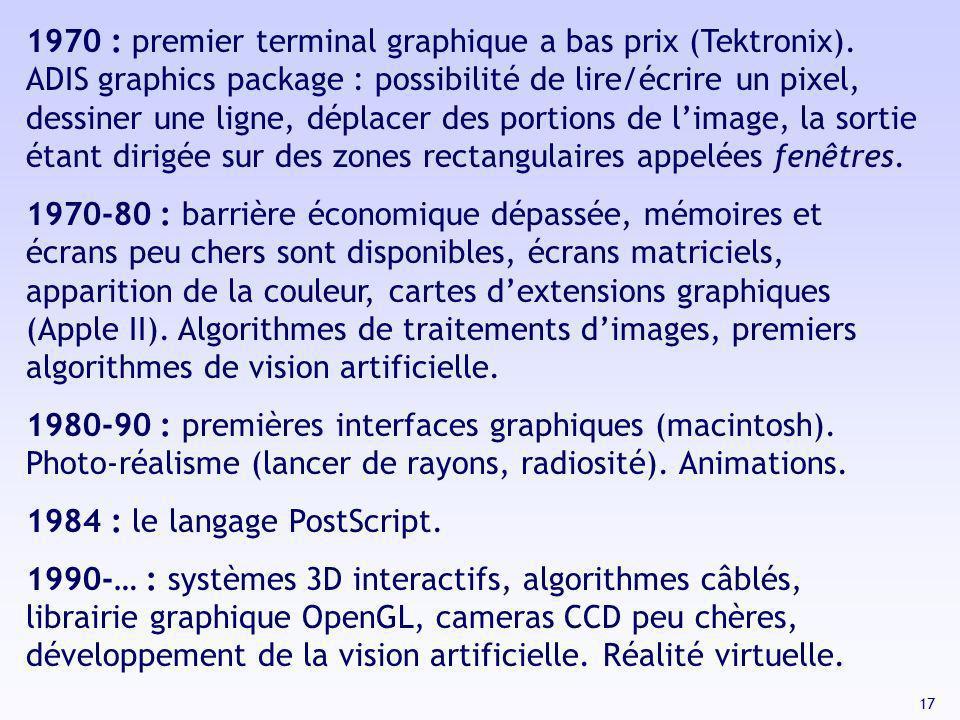 17 1970 : premier terminal graphique a bas prix (Tektronix). ADIS graphics package : possibilité de lire/écrire un pixel, dessiner une ligne, déplacer