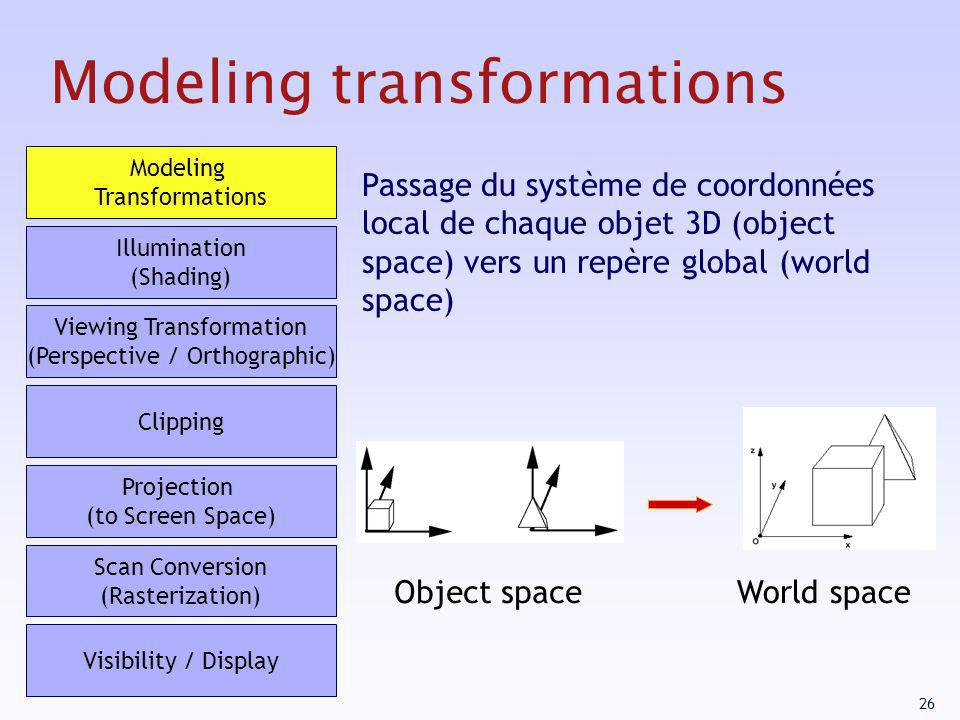 26 Modeling transformations Modeling Transformations Passage du système de coordonnées local de chaque objet 3D (object space) vers un repère global (world space) Object spaceWorld space Illumination (Shading) Viewing Transformation (Perspective / Orthographic) Clipping Projection (to Screen Space) Scan Conversion (Rasterization) Visibility / Display