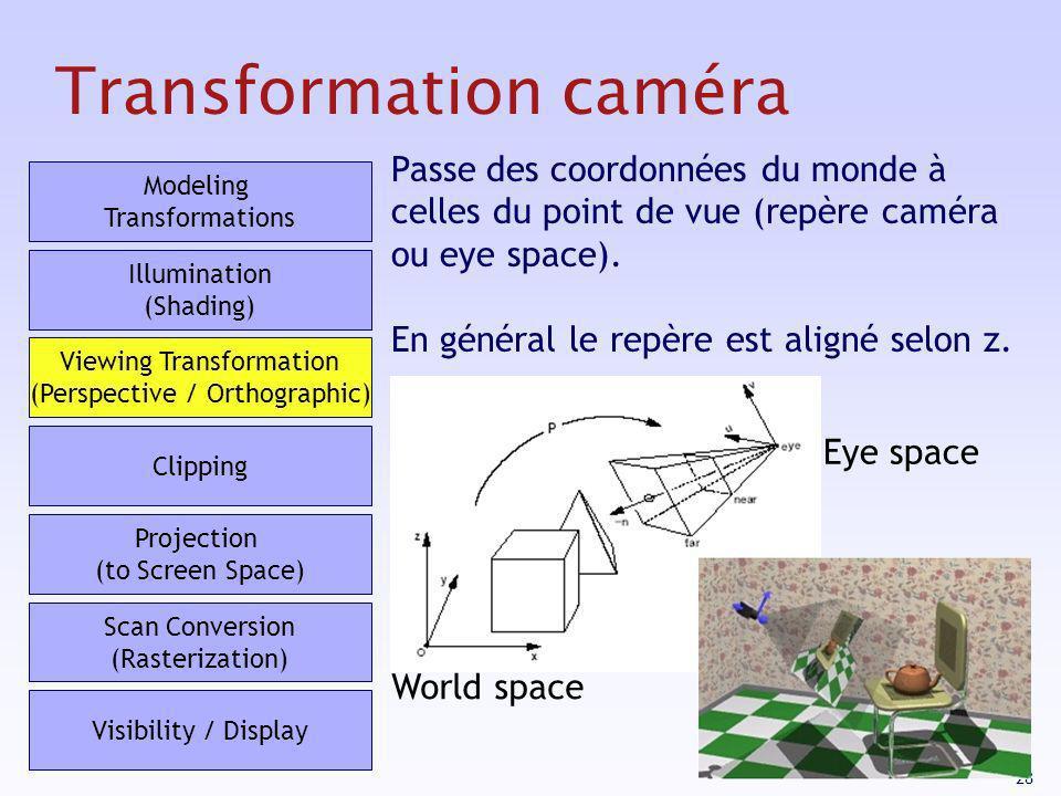 28 Transformation caméra Passe des coordonnées du monde à celles du point de vue (repère caméra ou eye space). En général le repère est aligné selon z