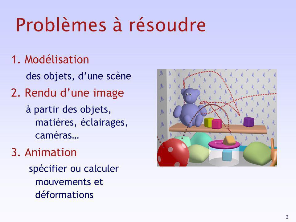 3 Problèmes à résoudre 1. Modélisation des objets, dune scène 2. Rendu dune image à partir des objets, matières, éclairages, caméras… 3. Animation spé