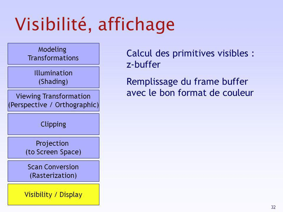 32 Visibilité, affichage Calcul des primitives visibles : z-buffer Remplissage du frame buffer avec le bon format de couleur Modeling Transformations Illumination (Shading) Viewing Transformation (Perspective / Orthographic) Clipping Projection (to Screen Space) Scan Conversion (Rasterization) Visibility / Display