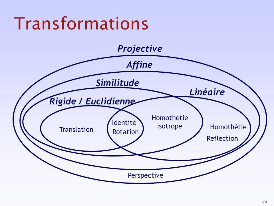 35 Transformations Translation Rotation Rigide / Euclidienne Linéaire Affine Projective Similitude Homothétie isotrope Homothétie Reflection Perspecti