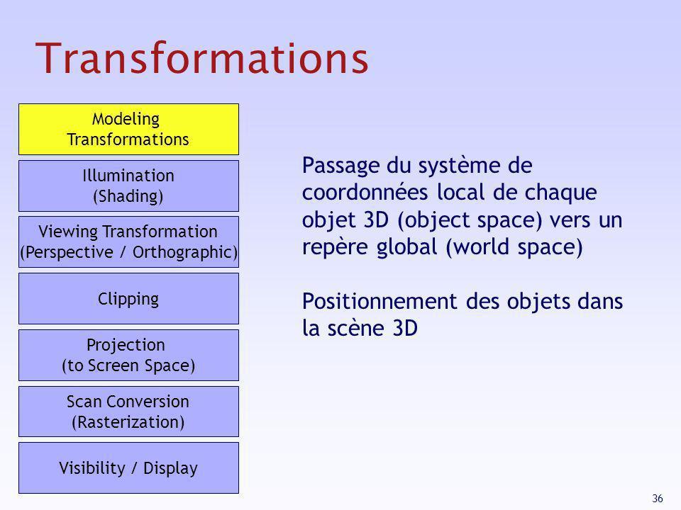 36 Transformations Passage du système de coordonnées local de chaque objet 3D (object space) vers un repère global (world space) Positionnement des ob