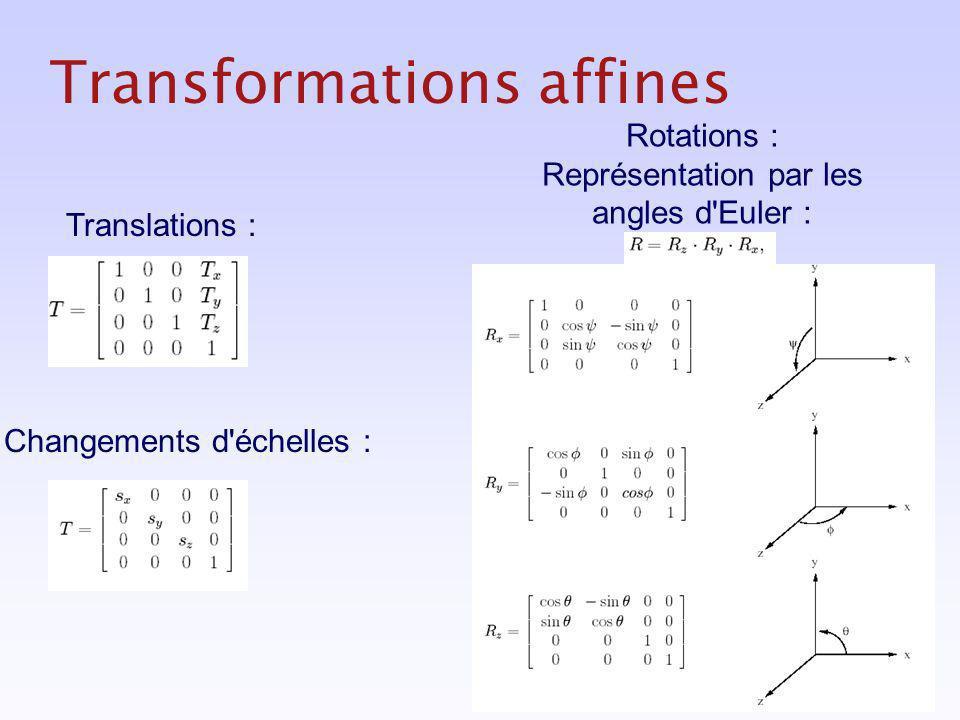39 Transformations affines Translations : Rotations : Représentation par les angles d'Euler : Changements d'échelles :