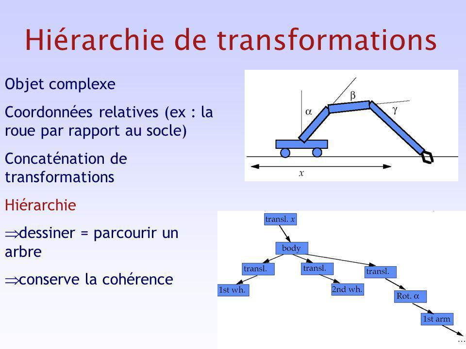 42 Hiérarchie de transformations Objet complexe Coordonnées relatives (ex : la roue par rapport au socle) Concaténation de transformations Hiérarchie
