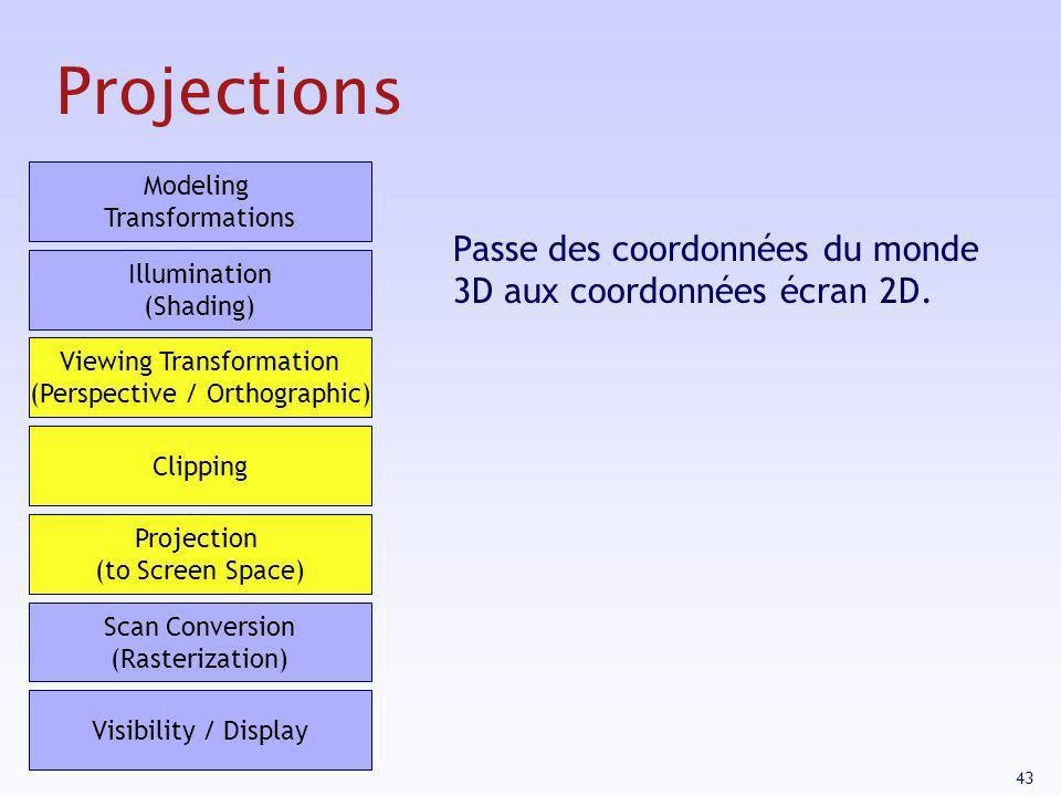 43 Projections Passe des coordonnées du monde 3D aux coordonnées écran 2D. Modeling Transformations Illumination (Shading) Viewing Transformation (Per