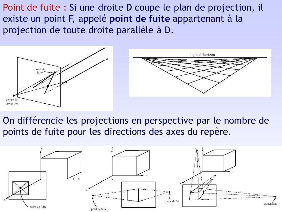 48 Point de fuite : Si une droite D coupe le plan de projection, il existe un point F, appelé point de fuite appartenant à la projection de toute droi