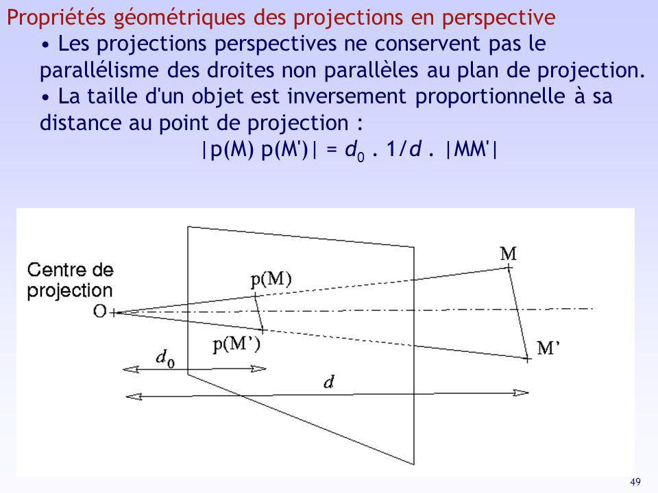 49 Propriétés géométriques des projections en perspective Les projections perspectives ne conservent pas le parallélisme des droites non parallèles au