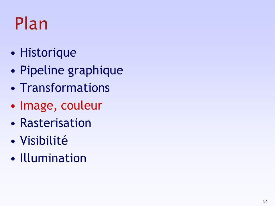 51 Plan Historique Pipeline graphique Transformations Image, couleur Rasterisation Visibilité Illumination