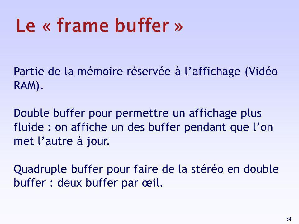 54 Partie de la mémoire réservée à laffichage (Vidéo RAM). Double buffer pour permettre un affichage plus fluide : on affiche un des buffer pendant qu