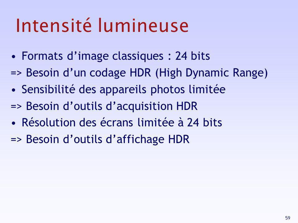 59 Intensité lumineuse Formats dimage classiques : 24 bits => Besoin dun codage HDR (High Dynamic Range) Sensibilité des appareils photos limitée => B