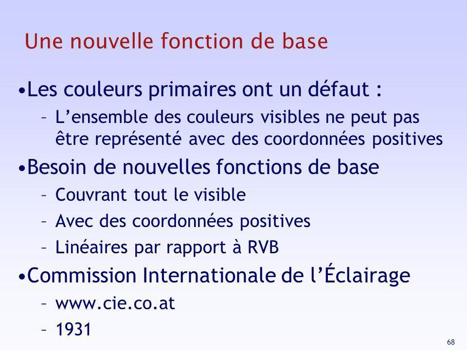 68 Une nouvelle fonction de base Les couleurs primaires ont un défaut : –Lensemble des couleurs visibles ne peut pas être représenté avec des coordonn
