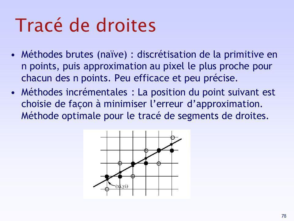 78 Tracé de droites Méthodes brutes (naïve) : discrétisation de la primitive en n points, puis approximation au pixel le plus proche pour chacun des n