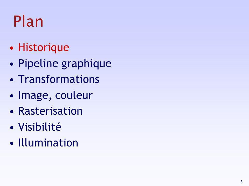 69 Modèle de la Commission Internationale de l Éclairage (CIE) : 3 primaires standard X, Y, Z sans coeff négatifs.