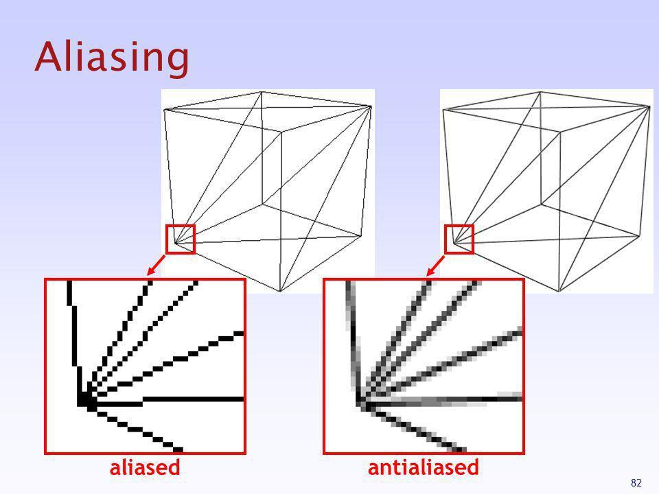 82 Aliasing aliased antialiased