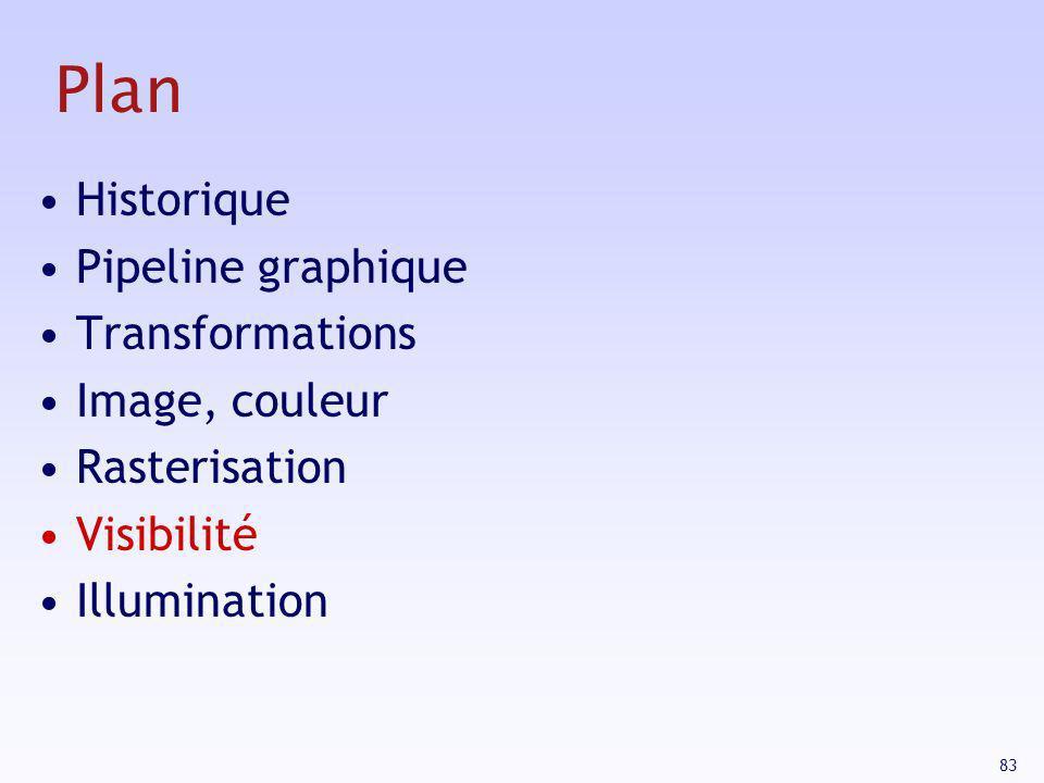 83 Plan Historique Pipeline graphique Transformations Image, couleur Rasterisation Visibilité Illumination