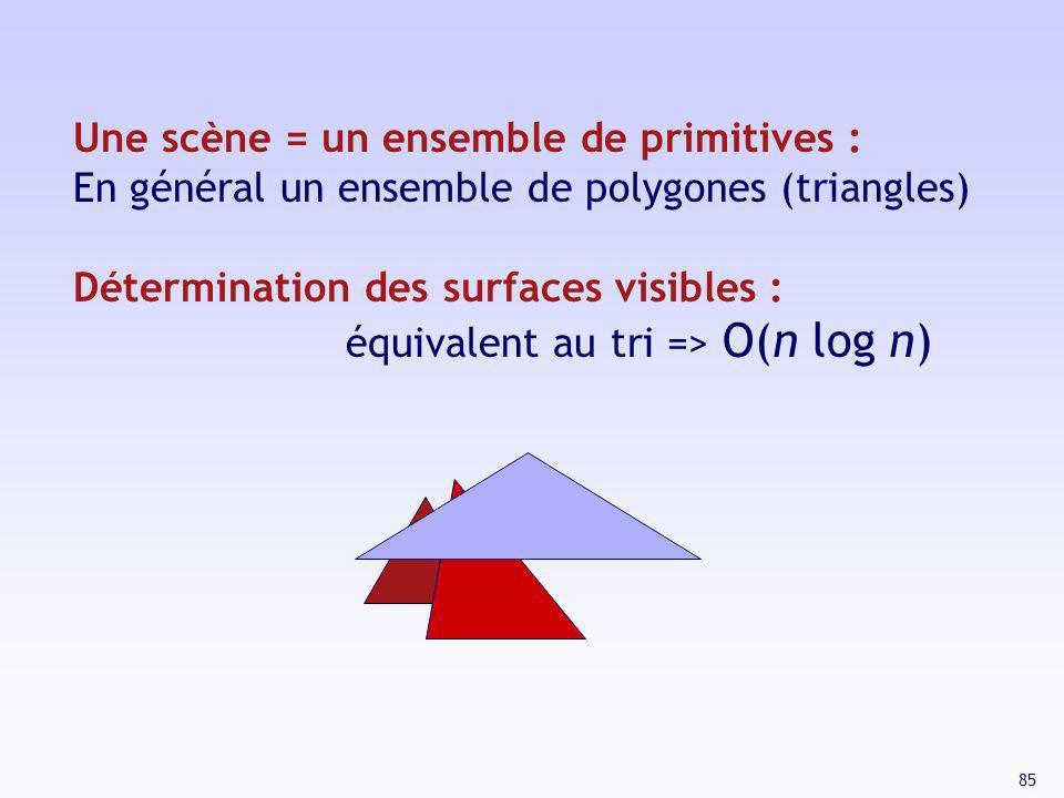 85 Une scène = un ensemble de primitives : En général un ensemble de polygones (triangles) Détermination des surfaces visibles : équivalent au tri =>