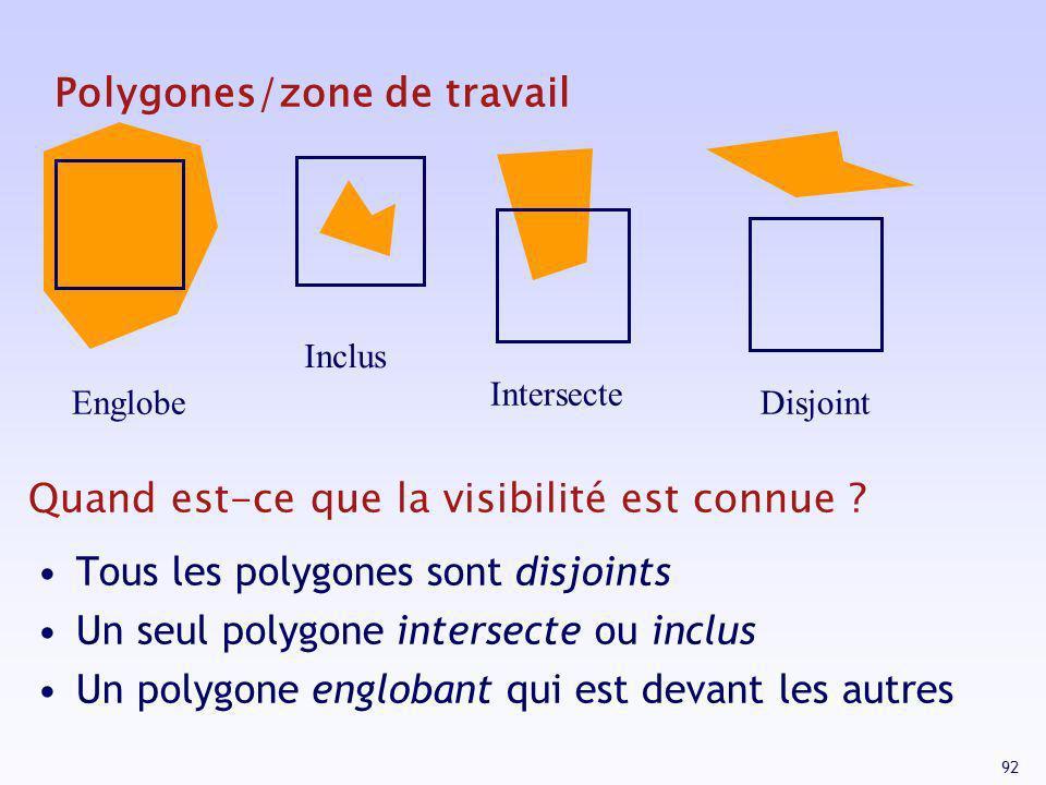 92 Polygones/zone de travail Englobe Inclus Intersecte Disjoint Quand est-ce que la visibilité est connue ? Tous les polygones sont disjoints Un seul