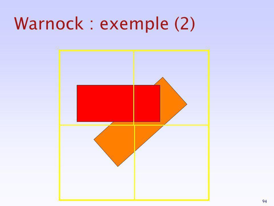 94 Warnock : exemple (2)