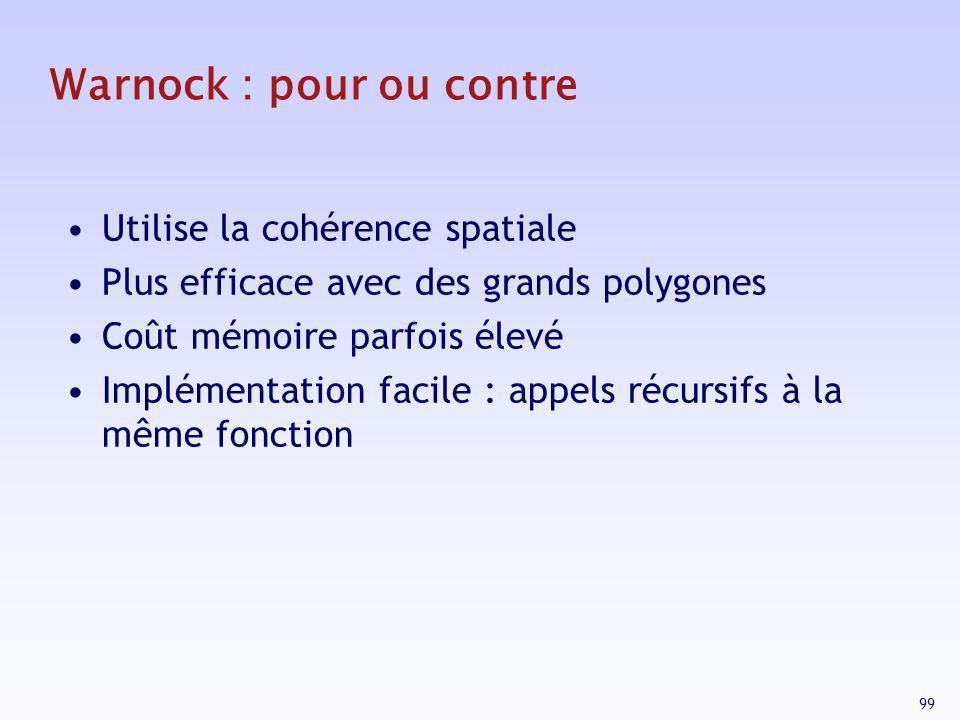 99 Warnock : pour ou contre Utilise la cohérence spatiale Plus efficace avec des grands polygones Coût mémoire parfois élevé Implémentation facile : a