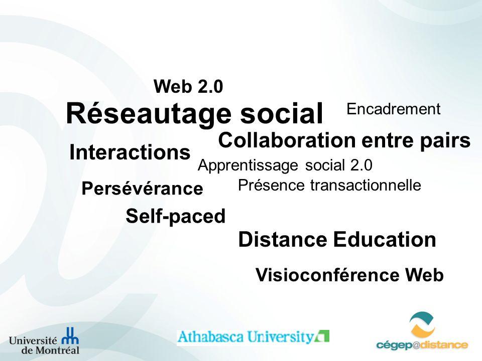 Réseautage social Interactions Web 2.0 Apprentissage social 2.0 Encadrement Collaboration entre pairs Self-paced Visioconférence Web Persévérance Présence transactionnelle Distance Education