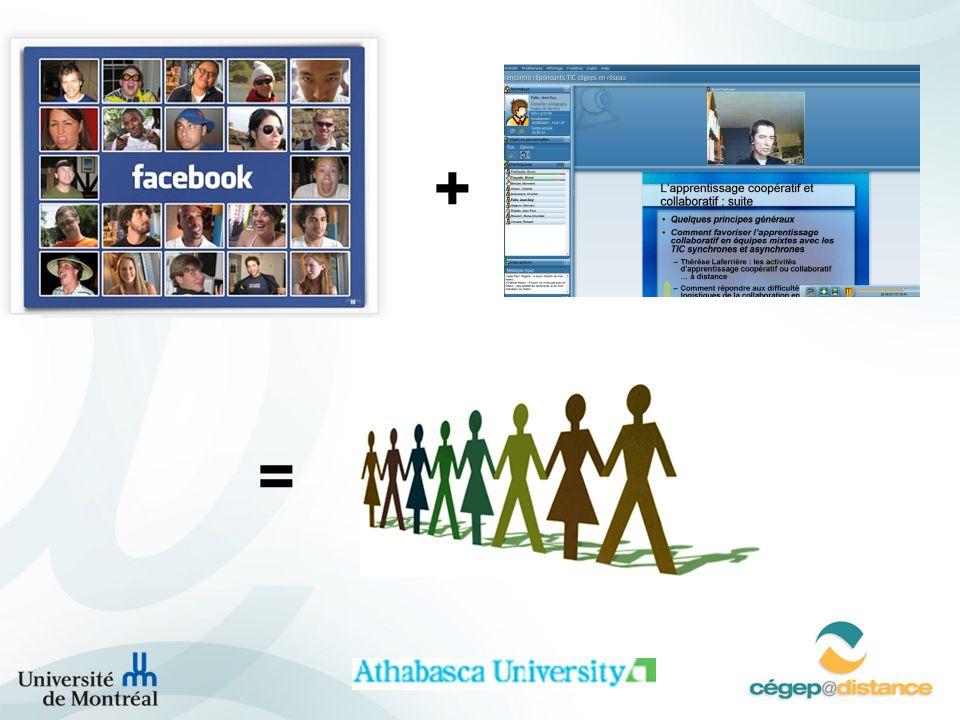 Visioconférence Web + Réseautage social = Présence transactionnelle Collaboration entre pairs Persévérance