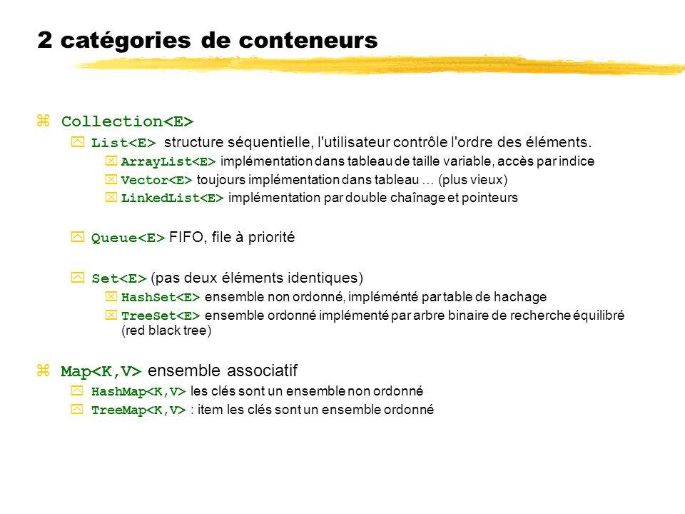 2 catégories de conteneurs Collection List structure séquentielle, l utilisateur contrôle l ordre des éléments.