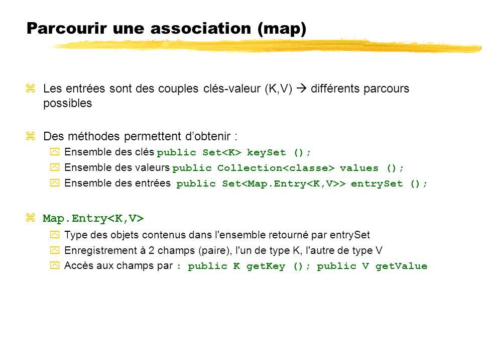 Parcourir une association (map) Les entrées sont des couples clés-valeur (K,V) différents parcours possibles Des méthodes permettent dobtenir : Ensemble des clés public Set keySet (); Ensemble des valeurs public Collection values (); Ensemble des entrées public Set > entrySet (); Map.Entry Type des objets contenus dans l ensemble retourné par entrySet Enregistrement à 2 champs (paire), l un de type K, l autre de type V Accès aux champs par : public K getKey (); public V getValue