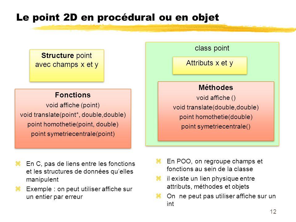 class point Le point 2D en procédural ou en objet 12 Structure point avec champs x et y Fonctions void affiche (point) void translate(point*, double,double) point homothetie(point, double) point symetriecentrale(point) Fonctions void affiche (point) void translate(point*, double,double) point homothetie(point, double) point symetriecentrale(point) Attributs x et y Méthodes void affiche () void translate(double,double) point homothetie(double) point symetriecentrale() Méthodes void affiche () void translate(double,double) point homothetie(double) point symetriecentrale() En C, pas de liens entre les fonctions et les structures de données quelles manipulent Exemple : on peut utiliser affiche sur un entier par erreur En POO, on regroupe champs et fonctions au sein de la classe il existe un lien physique entre attributs, méthodes et objets On ne peut pas utiliser affiche sur un int