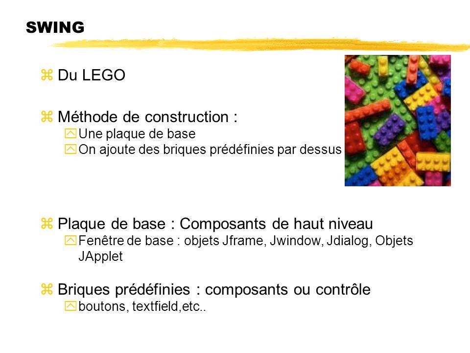 SWING Du LEGO Méthode de construction : Une plaque de base On ajoute des briques prédéfinies par dessus Plaque de base : Composants de haut niveau Fenêtre de base : objets Jframe, Jwindow, Jdialog, Objets JApplet Briques prédéfinies : composants ou contrôle boutons, textfield,etc..