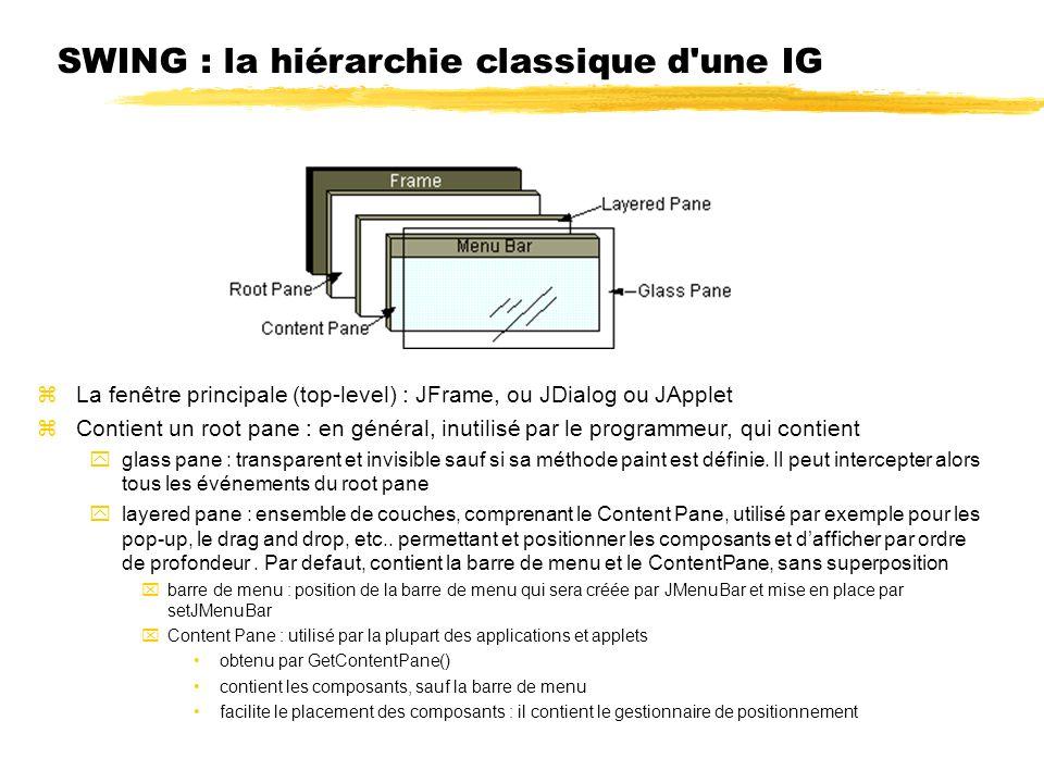 SWING : la hiérarchie classique d une IG La fenêtre principale (top-level) : JFrame, ou JDialog ou JApplet Contient un root pane : en général, inutilisé par le programmeur, qui contient glass pane : transparent et invisible sauf si sa méthode paint est définie.