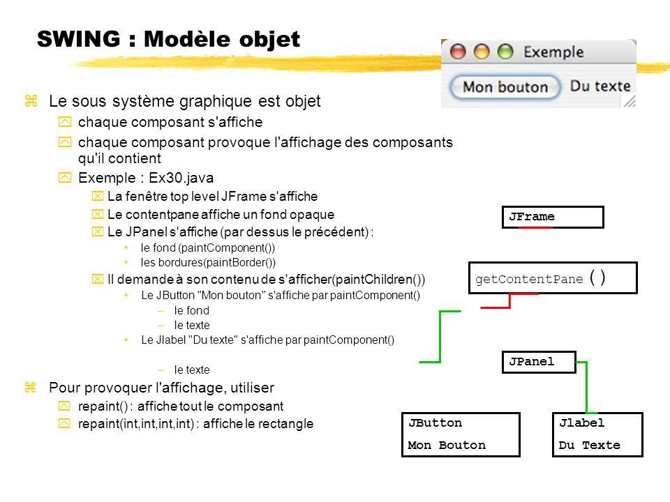 SWING : Modèle objet Le sous système graphique est objet chaque composant s affiche chaque composant provoque l affichage des composants qu il contient Exemple : Ex30.java La fenêtre top level JFrame s affiche Le contentpane affiche un fond opaque Le JPanel s affiche (par dessus le précédent) : le fond (paintComponent()) les bordures(paintBorder()) Il demande à son contenu de s afficher(paintChildren()) Le JButton Mon bouton s affiche par paintComponent() –le fond –le texte Le Jlabel Du texte s affiche par paintComponent() –le texte Pour provoquer l affichage, utiliser repaint() : affiche tout le composant repaint(int,int,int,int) : affiche le rectangle JFrame getContentPane () JButton Mon Bouton JPanel Jlabel Du Texte