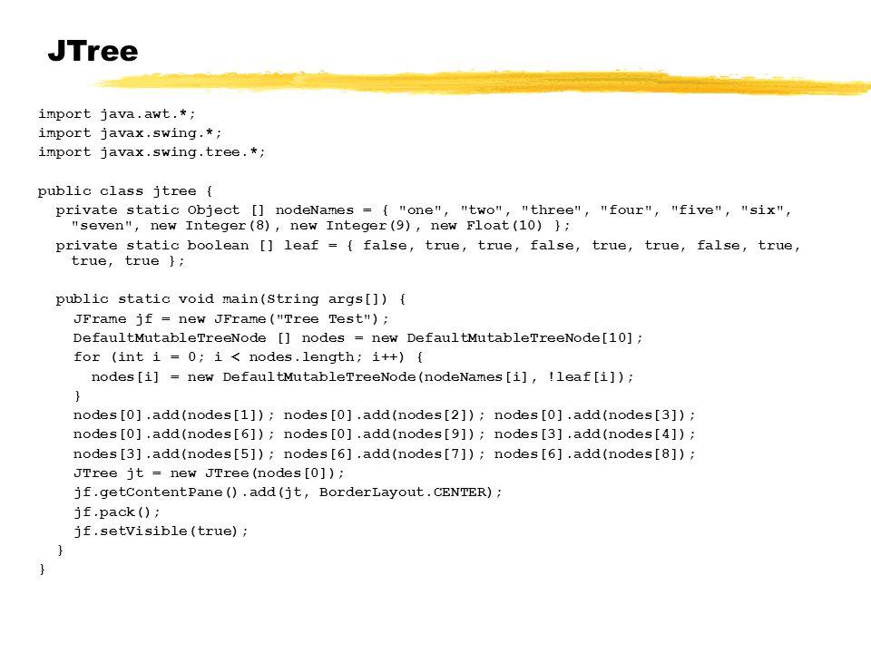 JTree import java.awt.*; import javax.swing.*; import javax.swing.tree.*; public class jtree { private static Object [] nodeNames = { one , two , three , four , five , six , seven , new Integer(8), new Integer(9), new Float(10) }; private static boolean [] leaf = { false, true, true, false, true, true, false, true, true, true }; public static void main(String args[]) { JFrame jf = new JFrame( Tree Test ); DefaultMutableTreeNode [] nodes = new DefaultMutableTreeNode[10]; for (int i = 0; i < nodes.length; i++) { nodes[i] = new DefaultMutableTreeNode(nodeNames[i], !leaf[i]); } nodes[0].add(nodes[1]); nodes[0].add(nodes[2]); nodes[0].add(nodes[3]); nodes[0].add(nodes[6]); nodes[0].add(nodes[9]); nodes[3].add(nodes[4]); nodes[3].add(nodes[5]); nodes[6].add(nodes[7]); nodes[6].add(nodes[8]); JTree jt = new JTree(nodes[0]); jf.getContentPane().add(jt, BorderLayout.CENTER); jf.pack(); jf.setVisible(true); }
