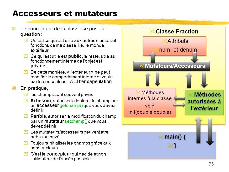 Classe Fraction Accesseurs et mutateurs Le concepteur de la classe se pose la question : Quest ce qui est utile aux autres classes et fonctions de ma classe, i.e.