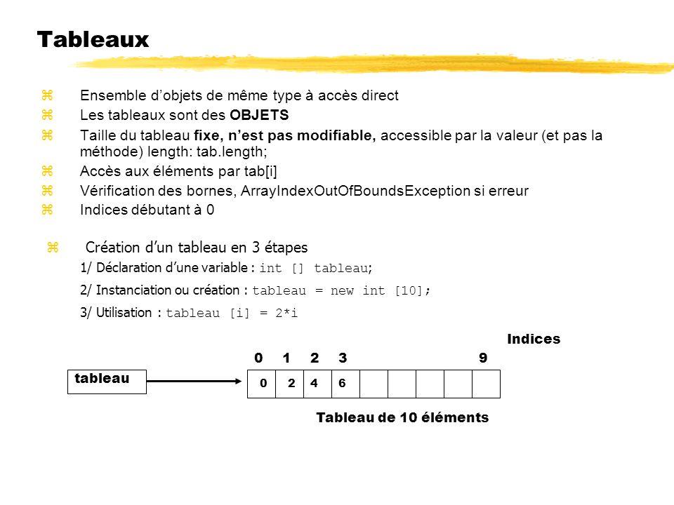 Tableaux zEnsemble dobjets de même type à accès direct zLes tableaux sont des OBJETS zTaille du tableau fixe, nest pas modifiable, accessible par la valeur (et pas la méthode) length: tab.length; zAccès aux éléments par tab[i] zVérification des bornes, ArrayIndexOutOfBoundsException si erreur zIndices débutant à 0 12309 Indices Tableau de 10 éléments tableau 0246 zCréation dun tableau en 3 étapes 3/ Utilisation : tableau [i] = 2*i 1/ Déclaration dune variable : int [] tableau ; 2/ Instanciation ou création : tableau = new int [10];