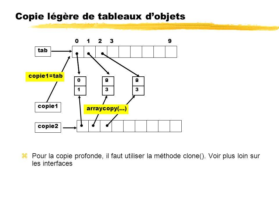Copie légère de tableaux dobjets 0 1 2 3 2 3 tab 12309 copie1 copie1=tab arraycopy(…) copie2 zPour la copie profonde, il faut utiliser la méthode clone().