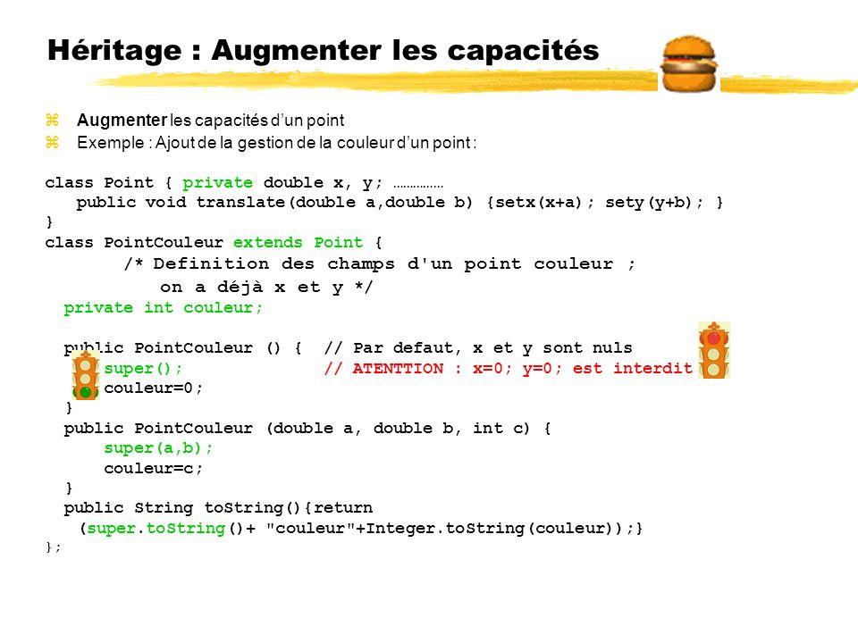 Héritage : Augmenter les capacités Augmenter les capacités dun point Exemple : Ajout de la gestion de la couleur dun point : class Point { private double x, y; …………… public void translate(double a,double b) {setx(x+a); sety(y+b); } } class PointCouleur extends Point { /* Definition des champs d un point couleur ; on a déjà x et y */ private int couleur; public PointCouleur () { // Par defaut, x et y sont nuls super(); // ATENTTION : x=0; y=0; est interdit couleur=0; } public PointCouleur (double a, double b, int c) { super(a,b); couleur=c; } public String toString(){return (super.toString()+ couleur +Integer.toString(couleur));} };