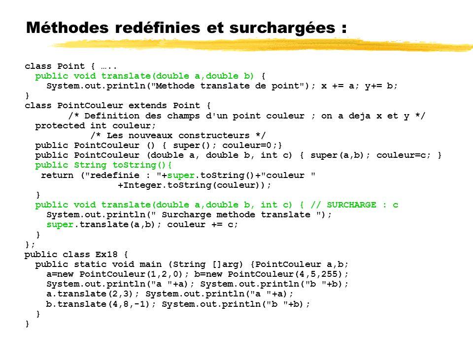 Méthodes redéfinies et surchargées : class Point { …..