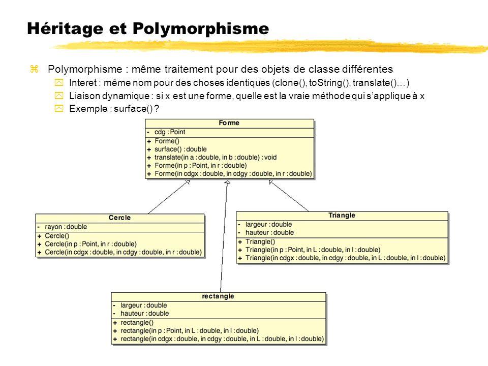 Héritage et Polymorphisme Polymorphisme : même traitement pour des objets de classe différentes Interet : même nom pour des choses identiques (clone(), toString(), translate()…) Liaison dynamique : si x est une forme, quelle est la vraie méthode qui sapplique à x Exemple : surface() ?