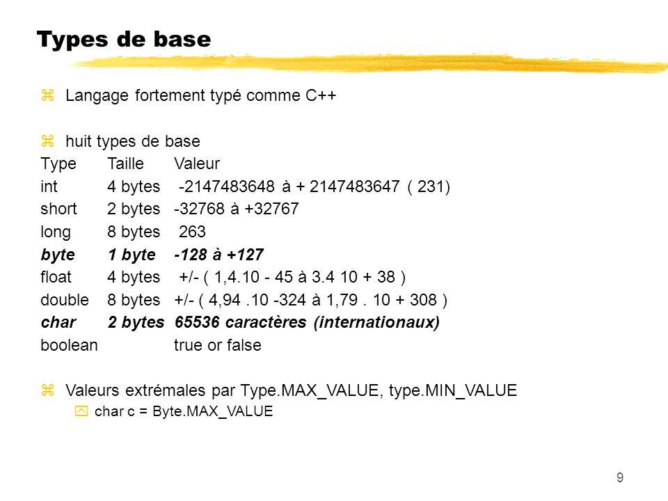 Types de base Langage fortement typé comme C++ huit types de base Type TailleValeur int 4 bytes -2147483648 à + 2147483647 ( 231) short 2 bytes -32768 à +32767 long 8 bytes 263 byte 1 byte -128 à +127 float 4 bytes +/- ( 1,4.10 - 45 à 3.4 10 + 38 ) double 8 bytes +/- ( 4,94.10 -324 à 1,79.